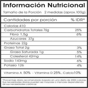 Foto-informacion-nutricional